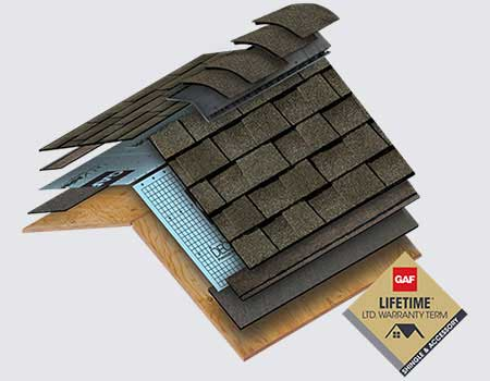 Energy Efficient Roof